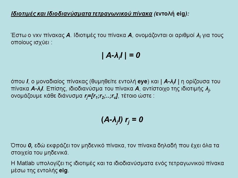 Ιδιοτιμές και Ιδιοδιανύσματα τετραγωνικού πίνακα (εντολή eig):