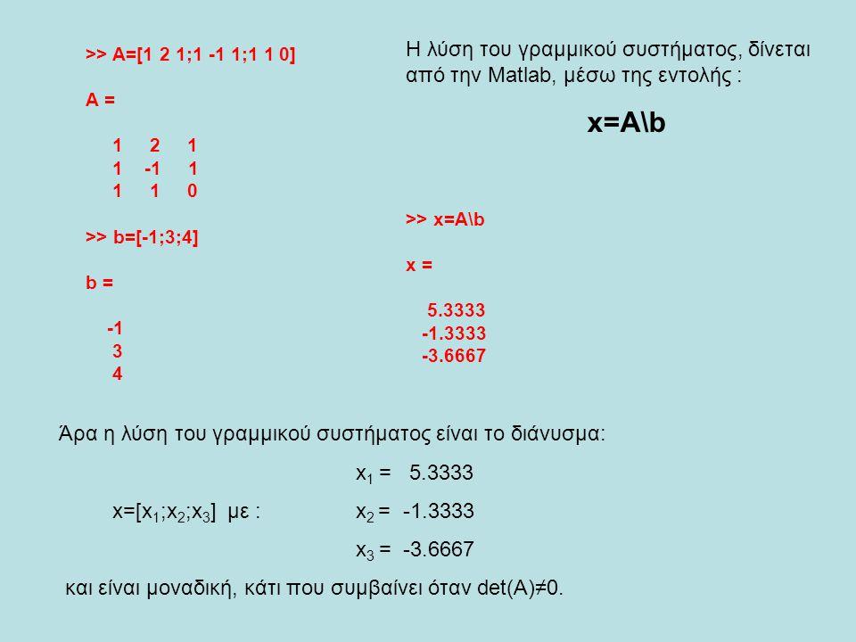 Η λύση του γραμμικού συστήματος, δίνεται από την Matlab, μέσω της εντολής :