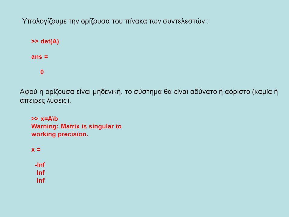 Υπολογίζουμε την ορίζουσα του πίνακα των συντελεστών :