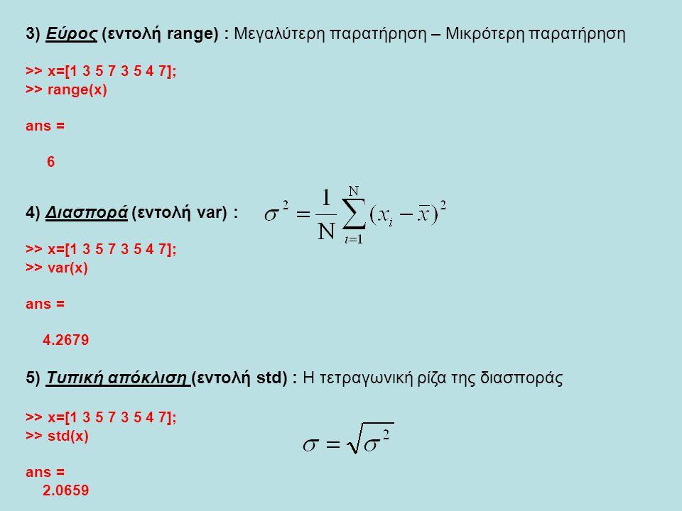 3) Εύρος (εντολή range) : Μεγαλύτερη παρατήρηση – Μικρότερη παρατήρηση