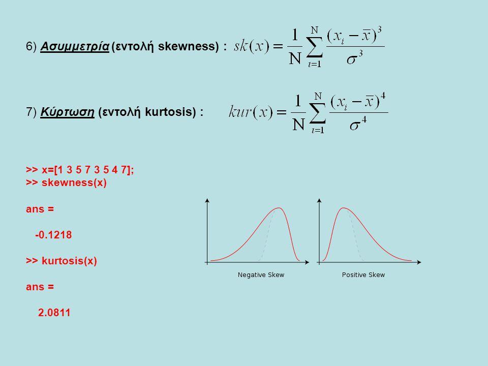 6) Ασυμμετρία (εντολή skewness) :