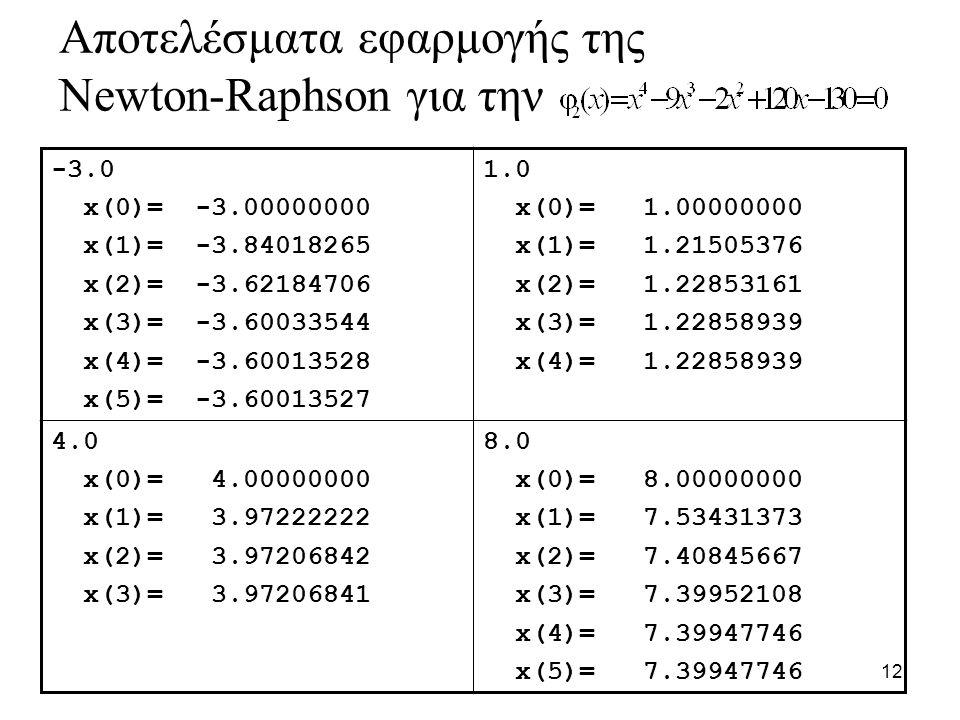 Αποτελέσματα εφαρμογής της Newton-Raphson για την