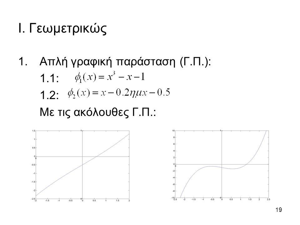 Ι. Γεωμετρικώς Απλή γραφική παράσταση (Γ.Π.): 1.1: 1.2: