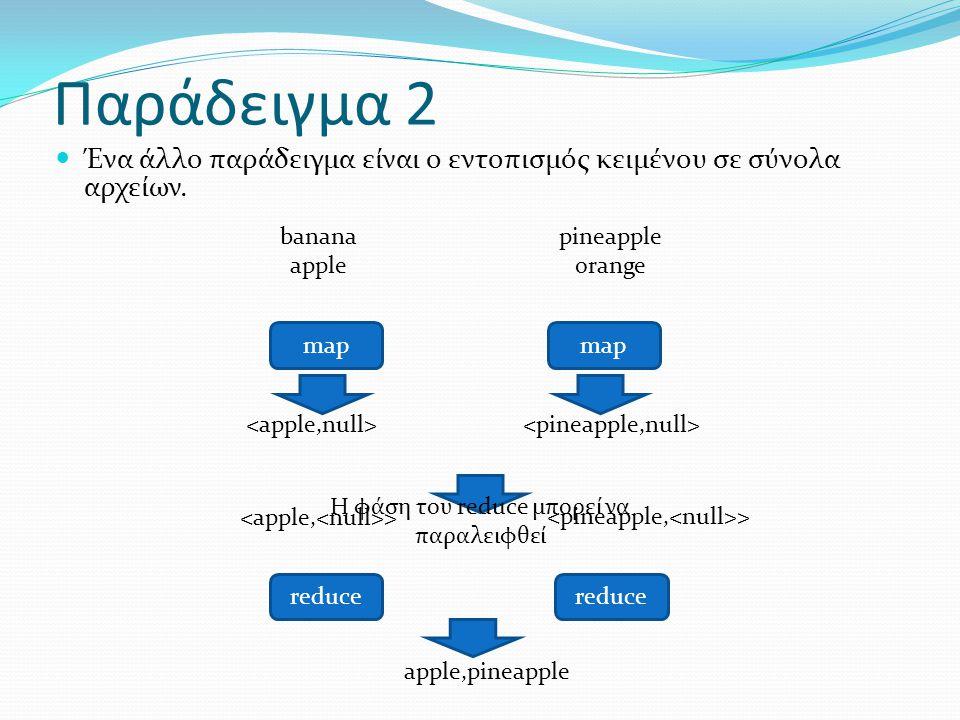 Παράδειγμα 2 Ένα άλλο παράδειγμα είναι ο εντοπισμός κειμένου σε σύνολα αρχείων. banana. apple. pineapple.