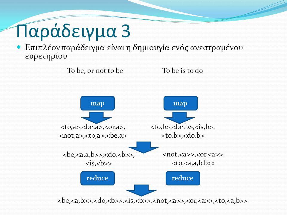 Παράδειγμα 3 Επιπλέον παράδειγμα είναι η δημιουγία ενός ανεστραμένου ευρετηρίου. To be, or not to be.