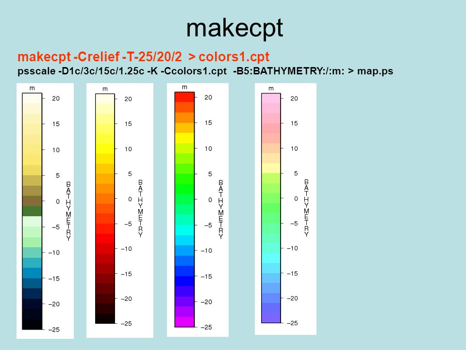 makecpt makecpt -Crelief -T-25/20/2 > colors1.cpt