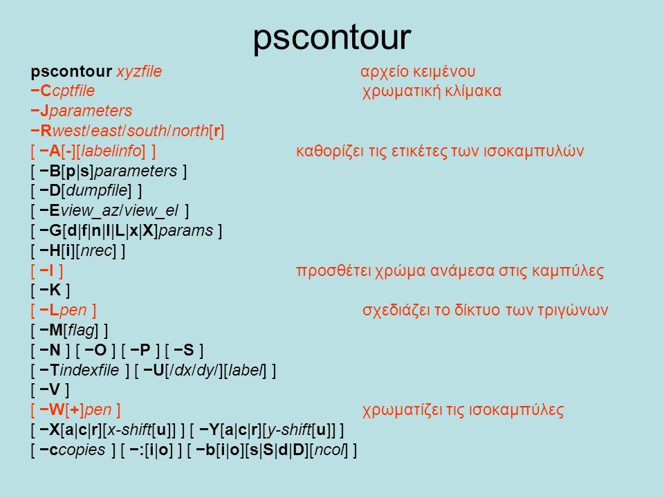 pscontour pscontour xyzfile αρχείο κειμένου