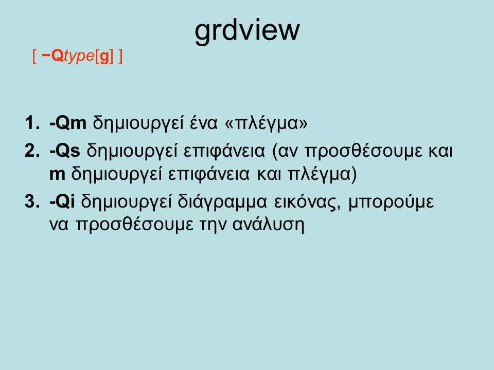 grdview -Qm δημιουργεί ένα «πλέγμα»