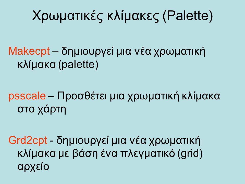 Χρωματικές κλίμακες (Palette)