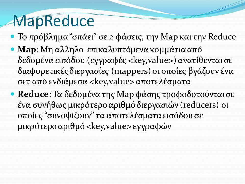 MapReduce Το πρόβλημα σπάει σε 2 φάσεις, την Map και την Reduce