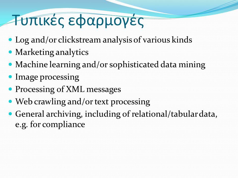 Τυπικές εφαρμογές Log and/or clickstream analysis of various kinds