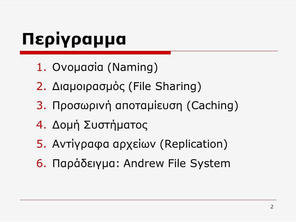 Περίγραμμα Ονομασία (Naming) Διαμοιρασμός (File Sharing)