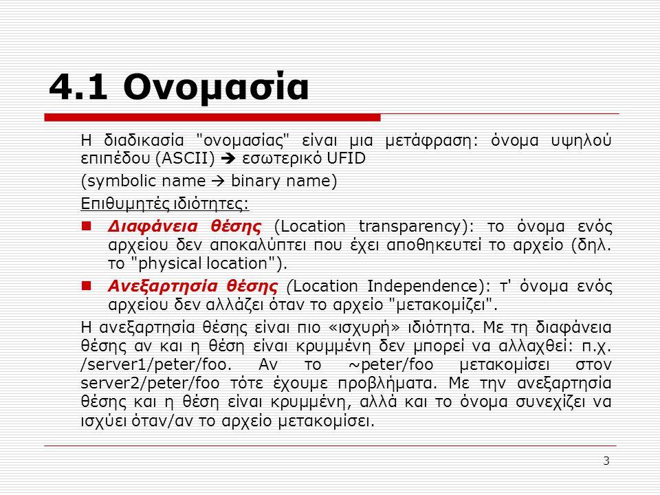 4.1 Ονομασία Η διαδικασία ονομασίας είναι μια μετάφραση: όνομα υψηλού επιπέδου (ASCII)  εσωτερικό UFID.