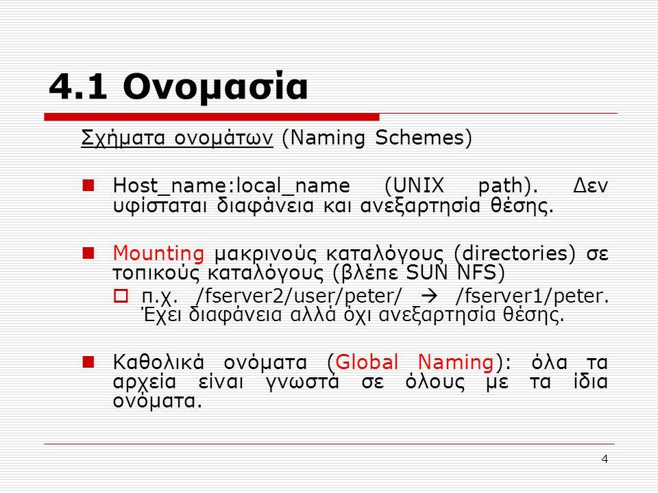 4.1 Ονομασία Σχήματα ονομάτων (Naming Schemes)