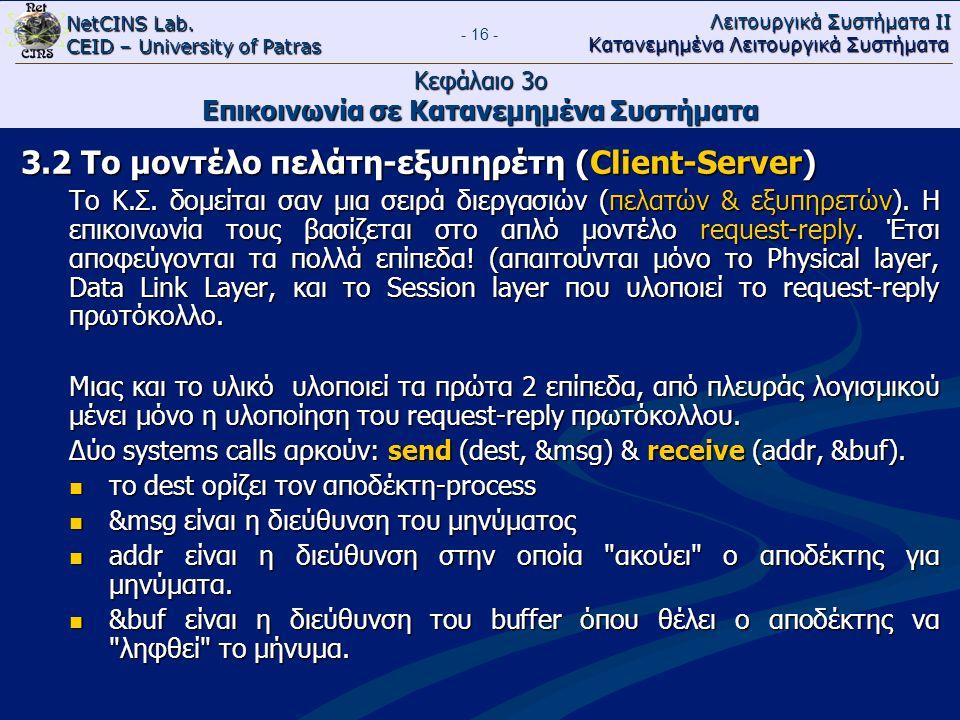 Κεφάλαιο 3ο Επικοινωνία σε Κατανεμημένα Συστήματα
