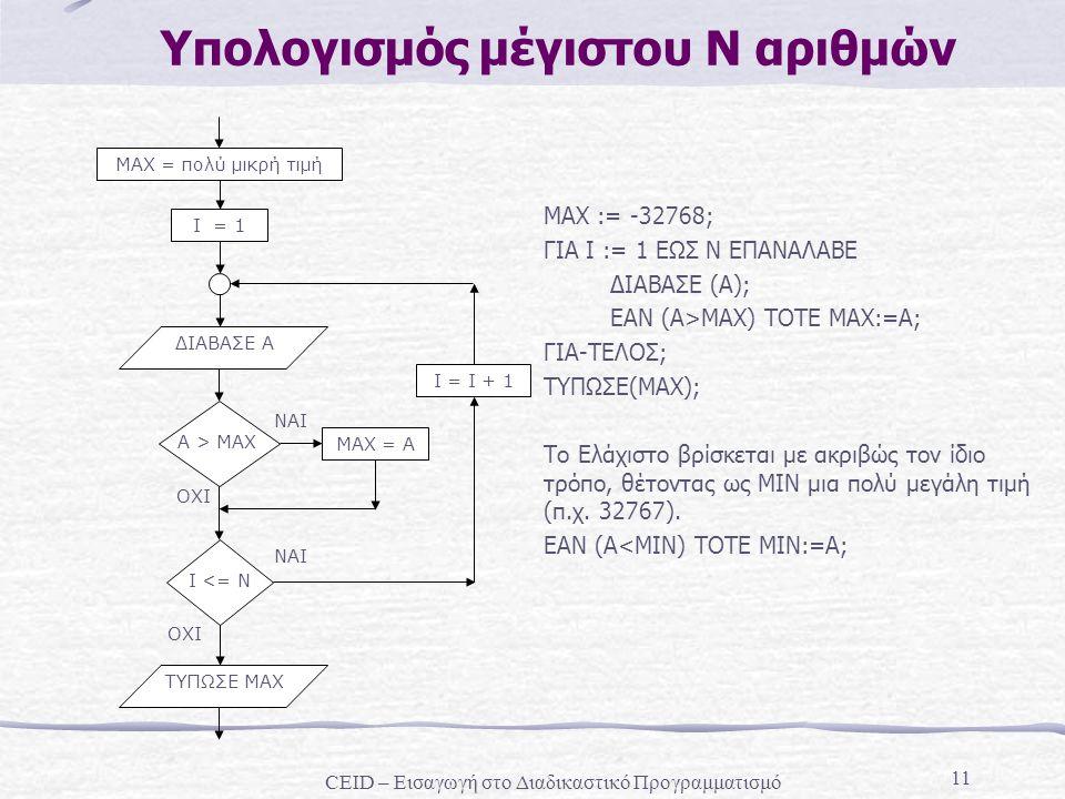 Υπολογισμός μέγιστου Ν αριθμών