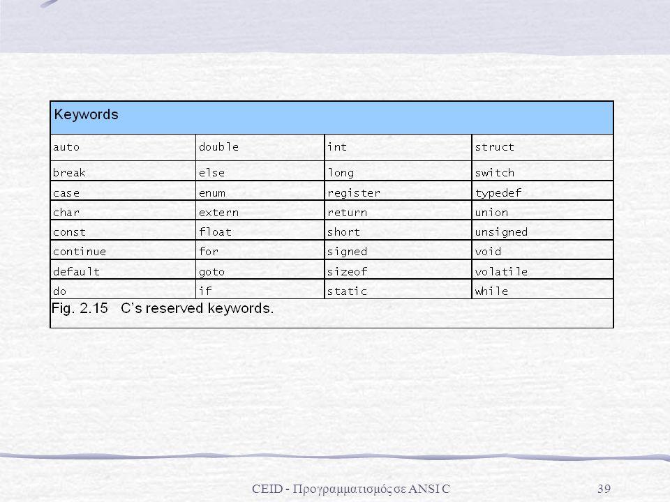 CEID - Προγραμματισμός σε ANSI C