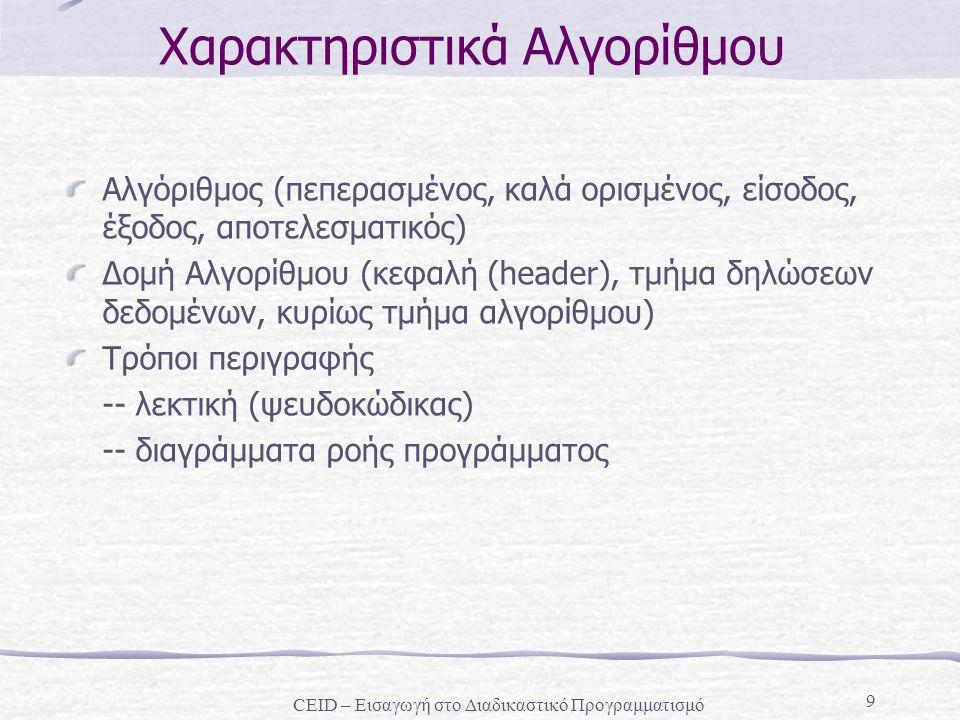 Χαρακτηριστικά Αλγορίθμου