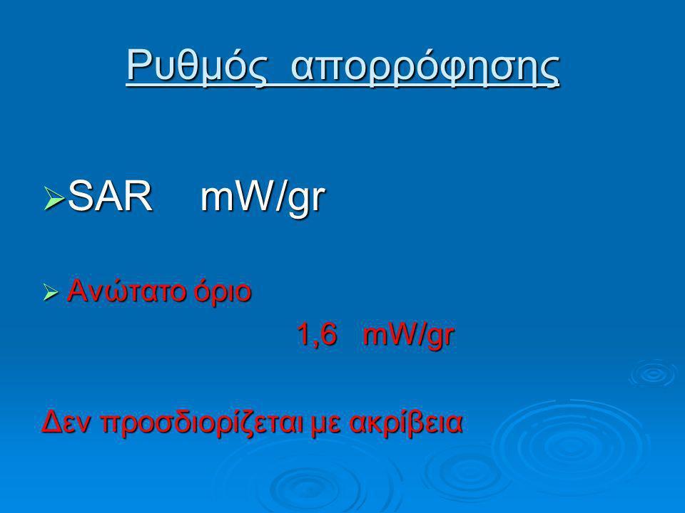 Ρυθμός απορρόφησης SAR mW/gr Ανώτατο όριο 1,6 mW/gr