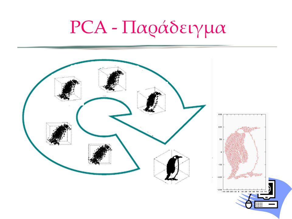 PCA - Παράδειγμα