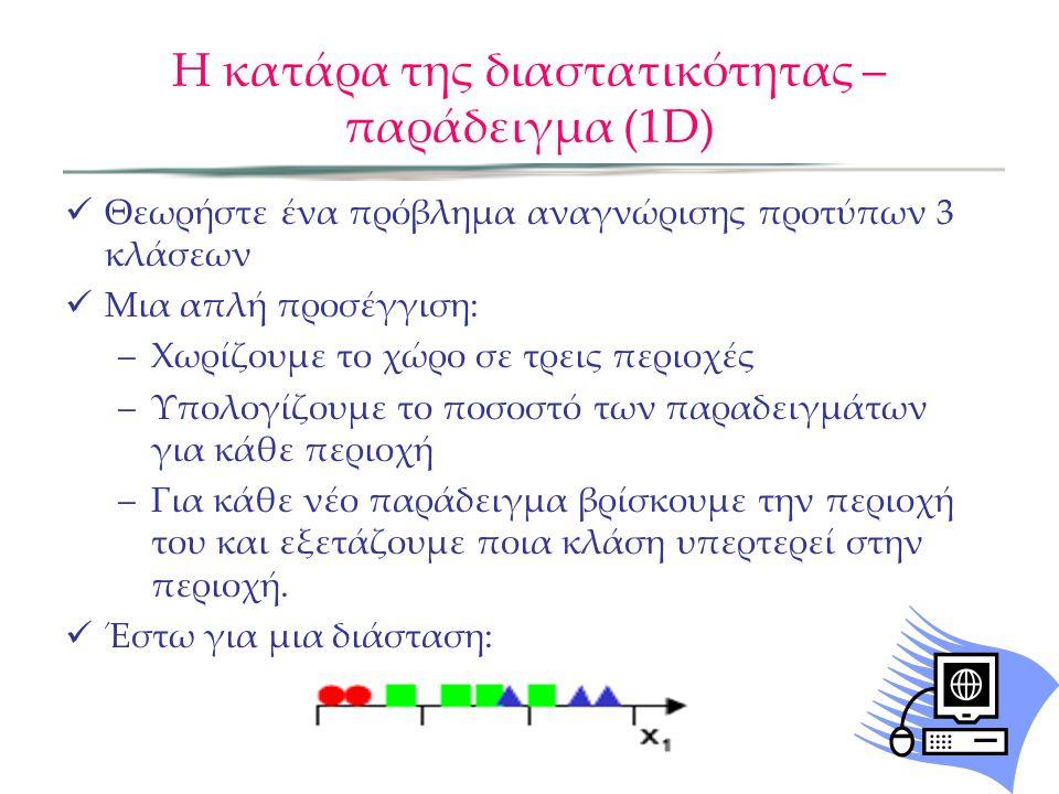 Η κατάρα της διαστατικότητας – παράδειγμα (1D)