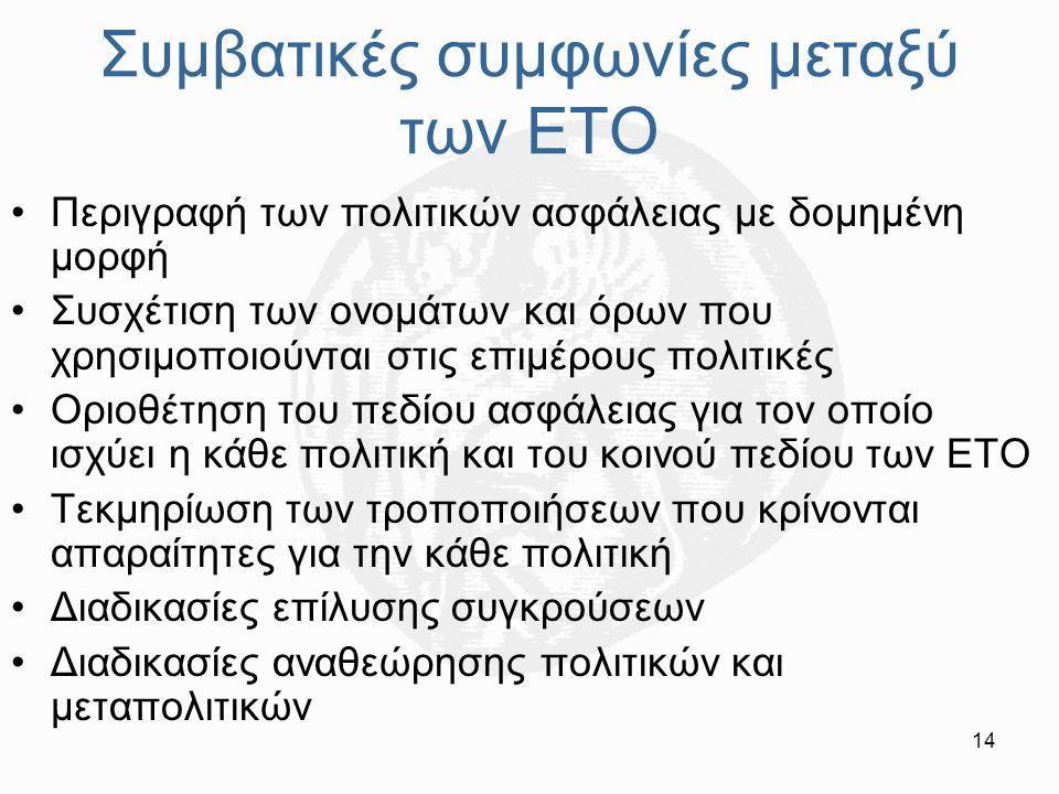 Συμβατικές συμφωνίες μεταξύ των ΕΤΟ