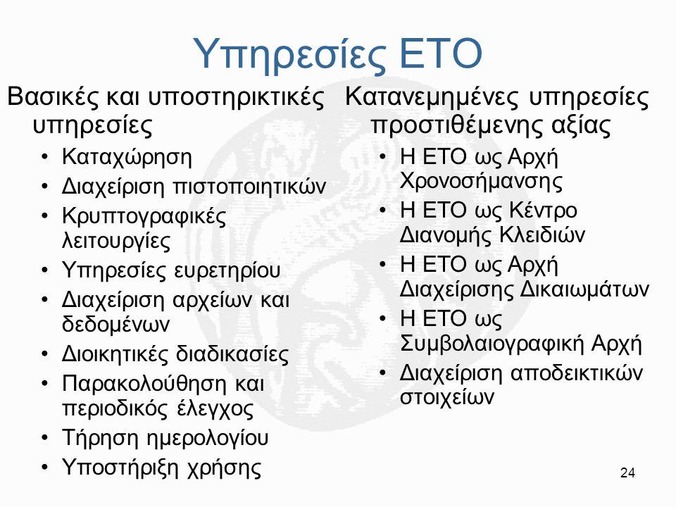 Υπηρεσίες ΕΤΟ Βασικές και υποστηρικτικές υπηρεσίες