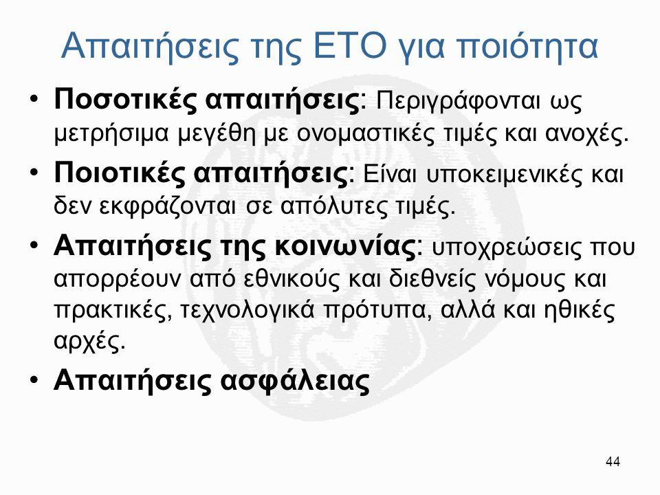 Απαιτήσεις της ΕΤΟ για ποιότητα