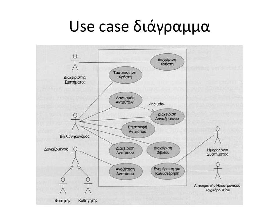 Use case διάγραμμα
