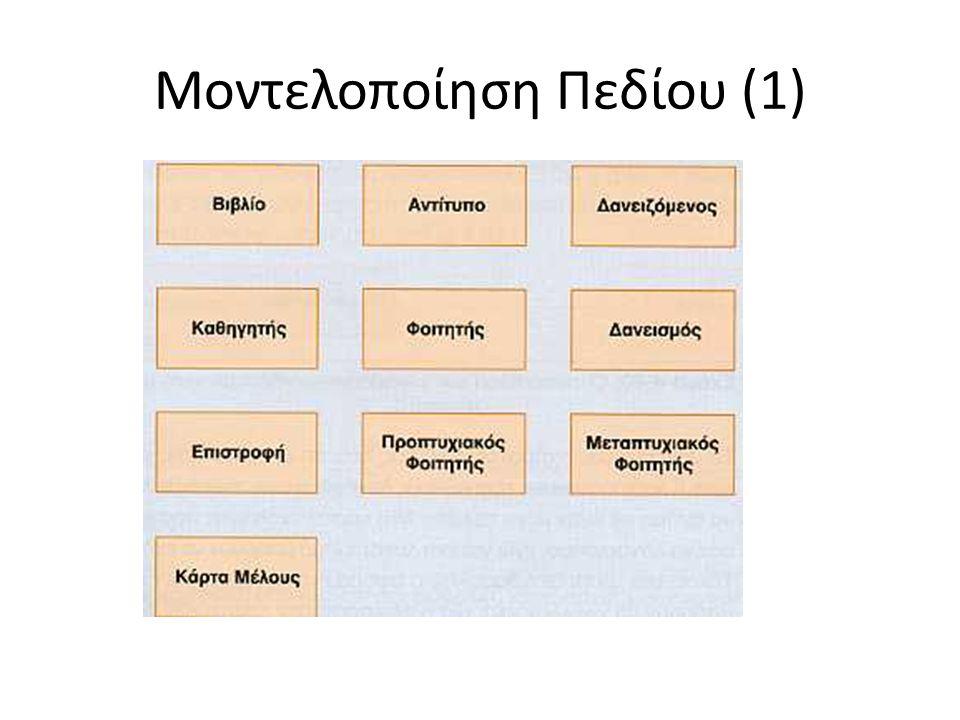 Μοντελοποίηση Πεδίου (1)