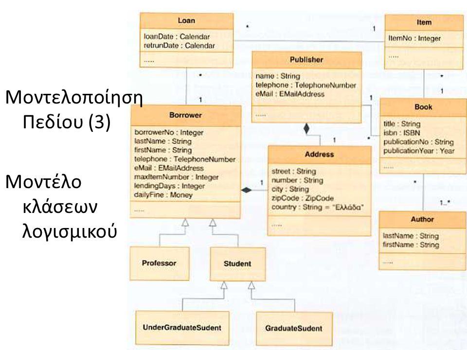 Μοντελοποίηση Πεδίου (3)