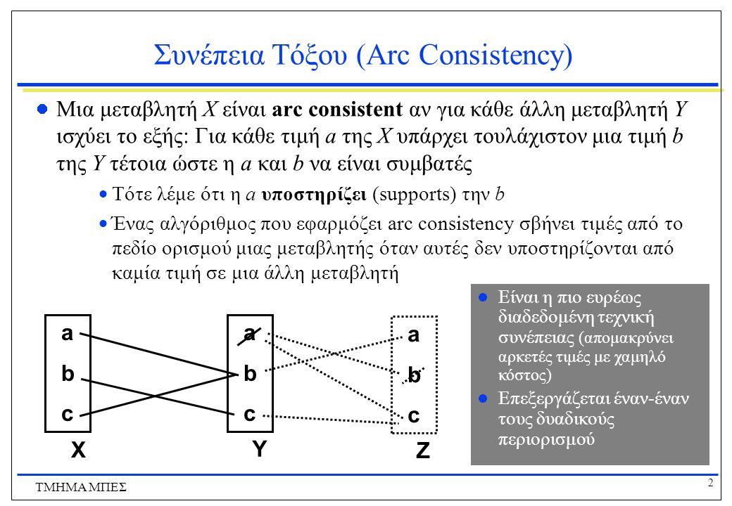 Συνέπεια Τόξου (Arc Consistency)