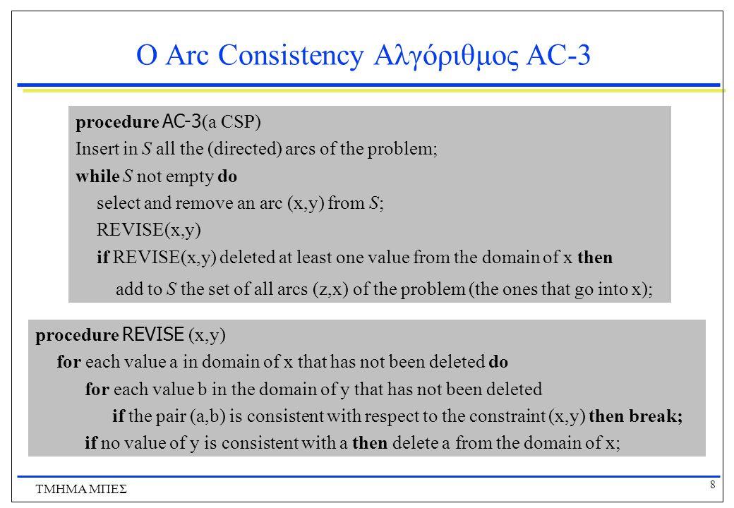 Ο Arc Consistency Αλγόριθμος AC-3