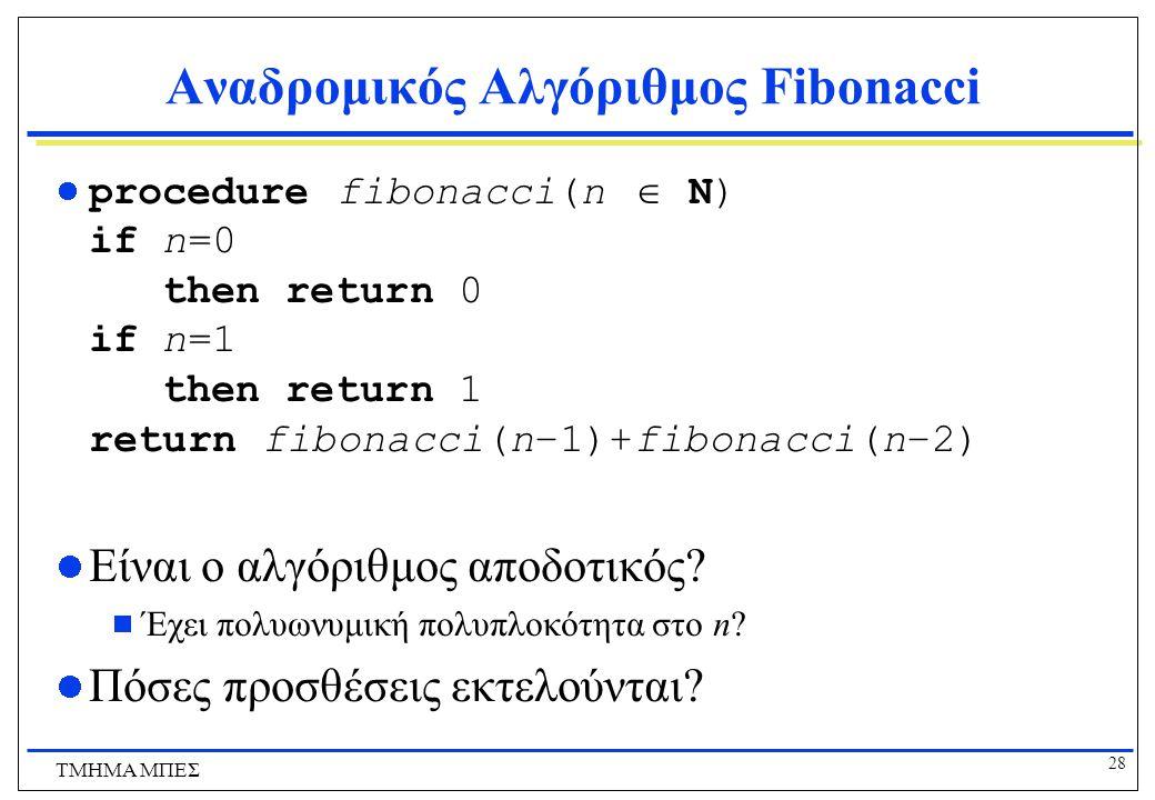 Αναδρομικός Αλγόριθμος Fibonacci