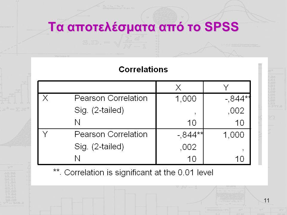 Τα αποτελέσματα από το SPSS