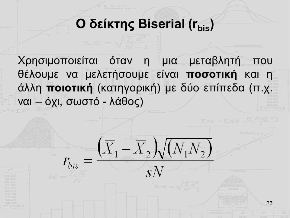 Ο δείκτης Biserial (rbis)