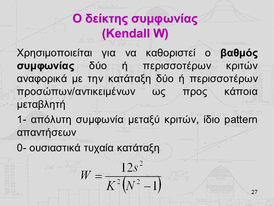 Ο δείκτης συμφωνίας (Kendall W)