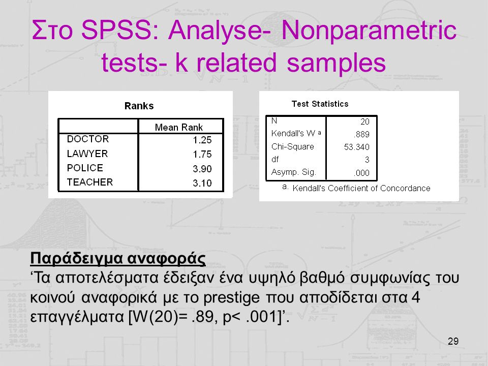 Στο SPSS: Analyse- Nonparametric tests- k related samples