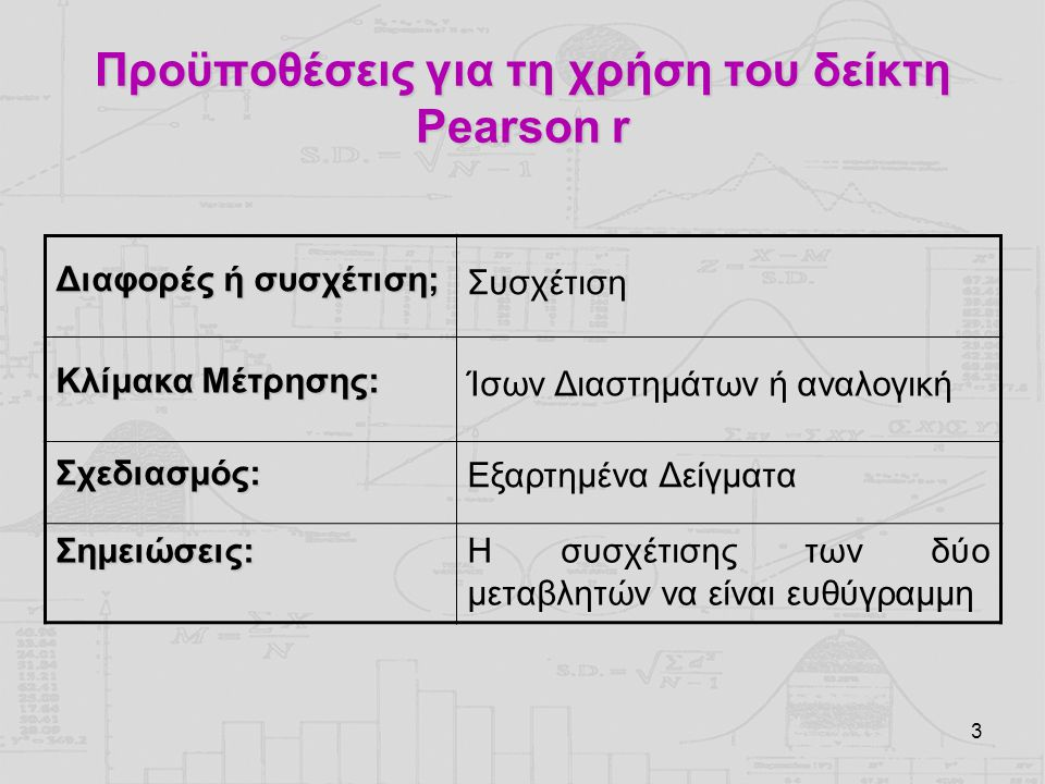 Προϋποθέσεις για τη χρήση του δείκτη Pearson r