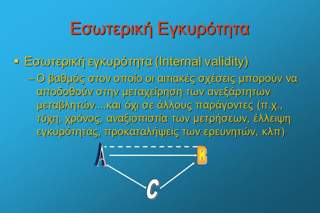 Εσωτερική Εγκυρότητα A B C Εσωτερική εγκυρότητα (Internal validity)