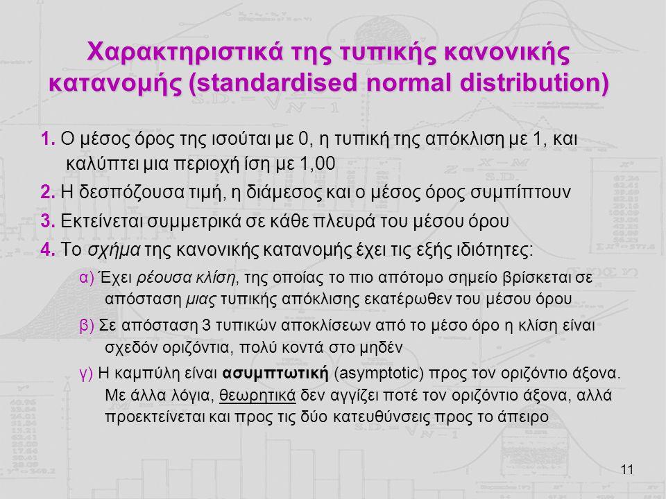 Χαρακτηριστικά της τυπικής κανονικής κατανομής (standardised normal distribution)