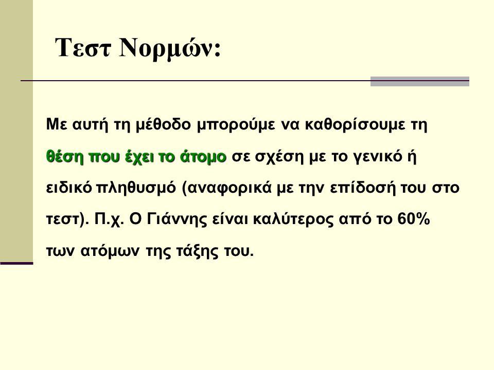 Τεστ Νορμών: