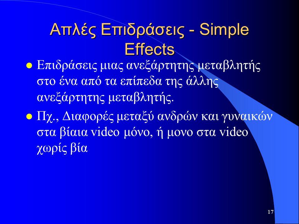 Απλές Επιδράσεις - Simple Effects