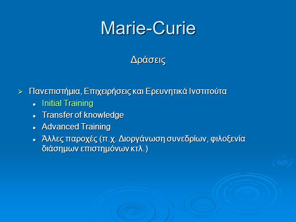 Marie-Curie Δράσεις. Πανεπιστήμια, Επιχειρήσεις και Ερευνητικά Ινστιτούτα. Initial Training. Transfer of knowledge.
