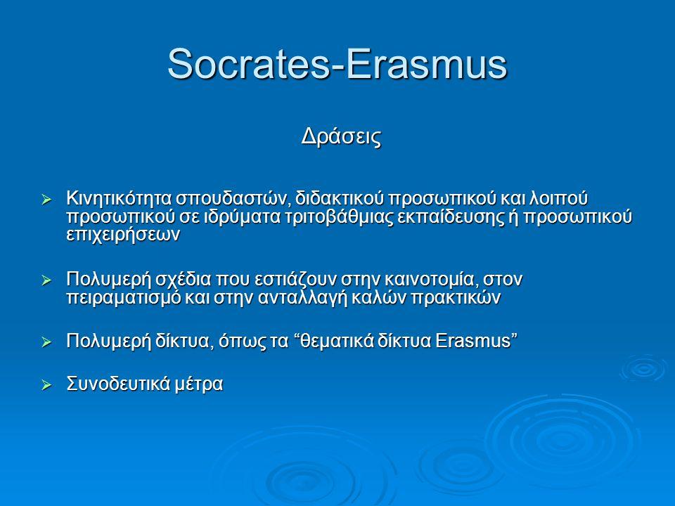 Socrates-Erasmus Δράσεις