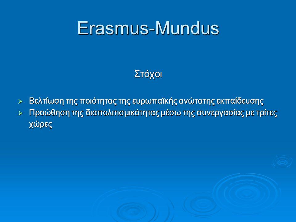 Erasmus-Mundus Στόχοι