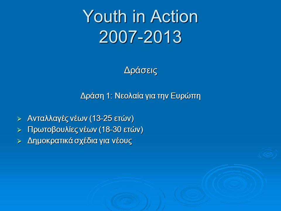 Δράση 1: Νεολαία για την Ευρώπη