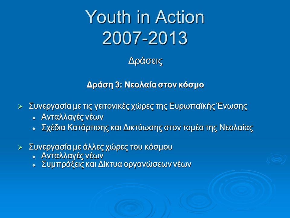 Δράση 3: Νεολαία στον κόσμο