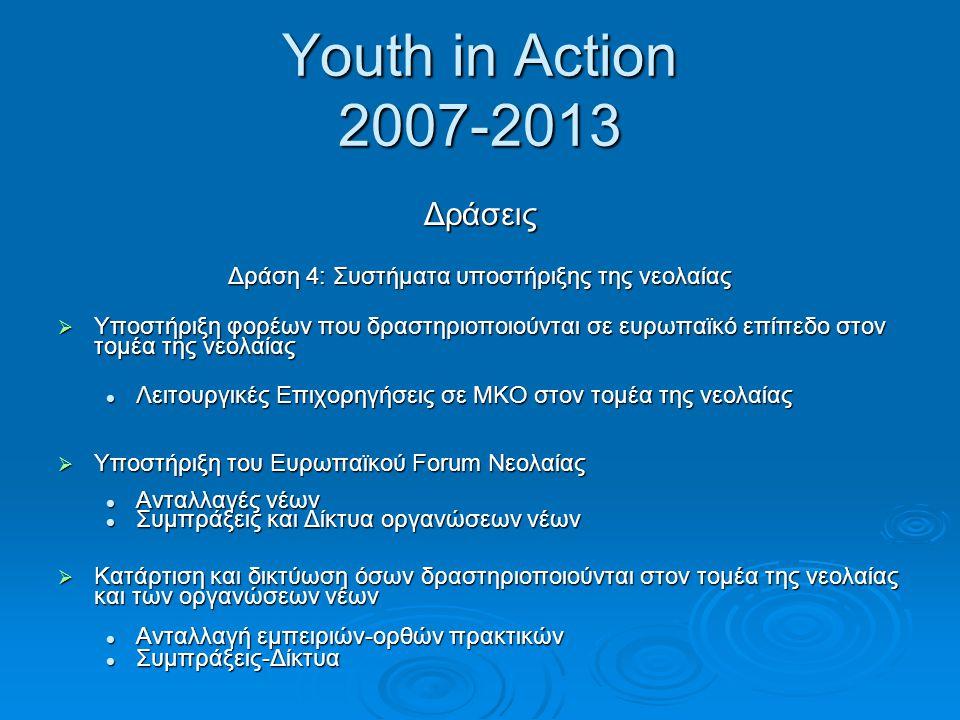 Δράση 4: Συστήματα υποστήριξης της νεολαίας
