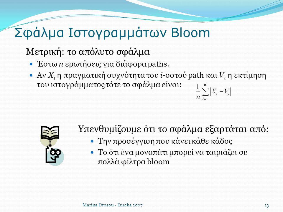 Σφάλμα Ιστογραμμάτων Bloom